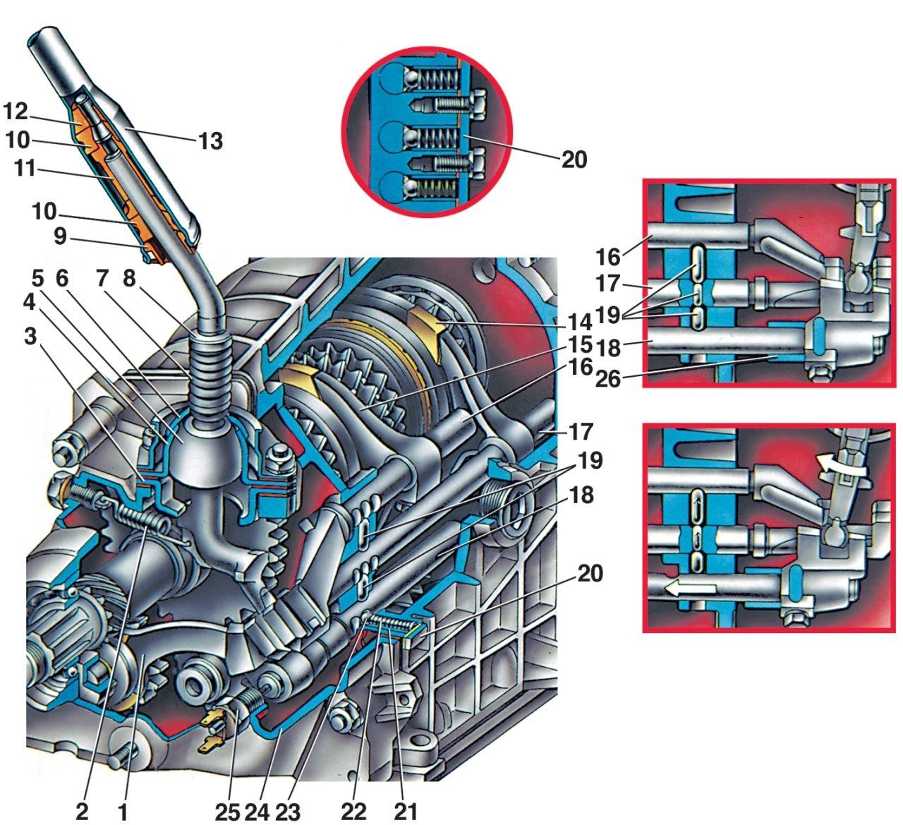 КПП автомобиля Ваз 2101