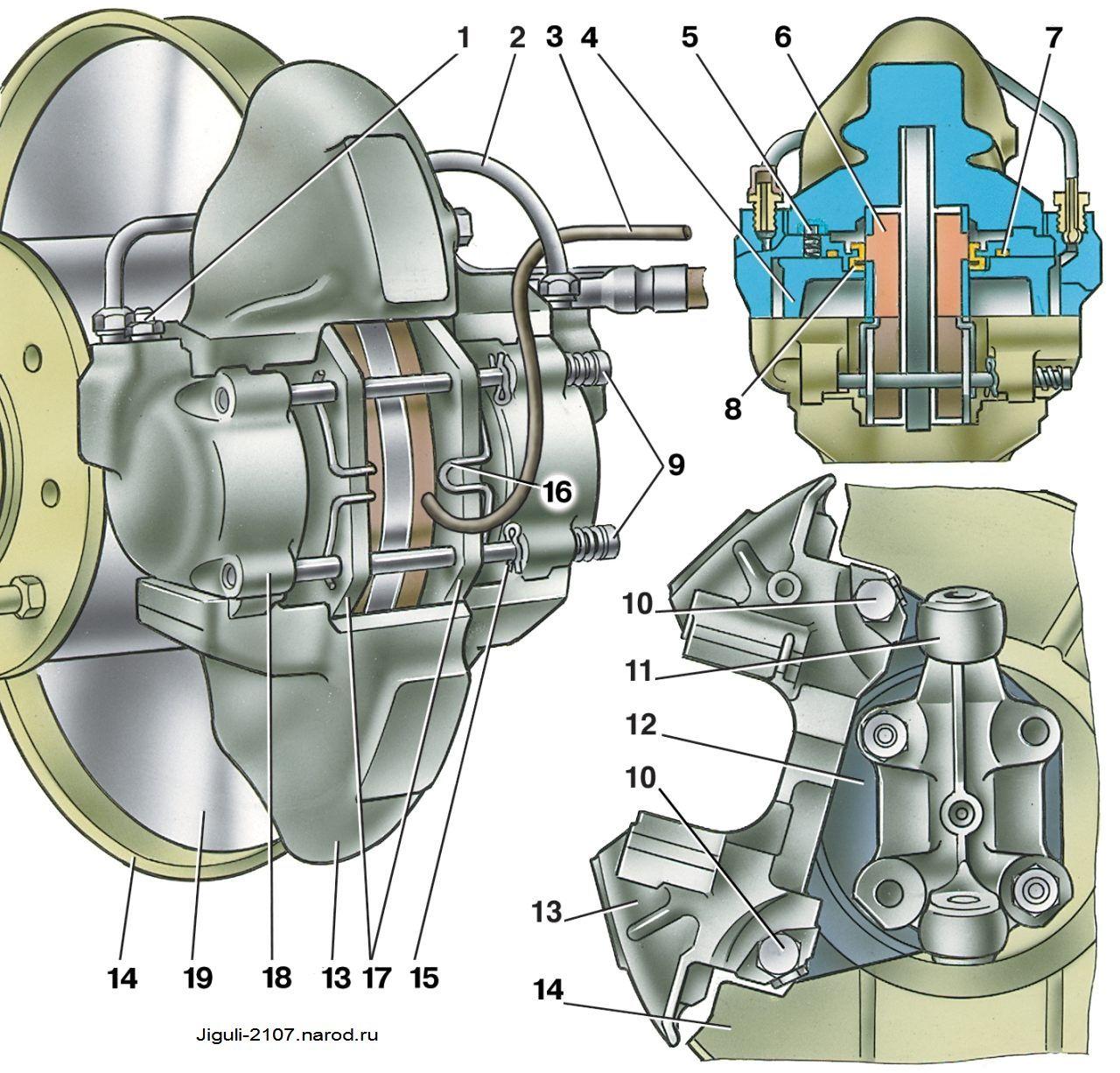 Устройство передних тормозов ВАЗ 2107