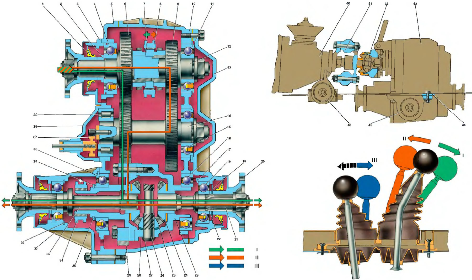 Схема устроиства раздатки ВАЗ 2121