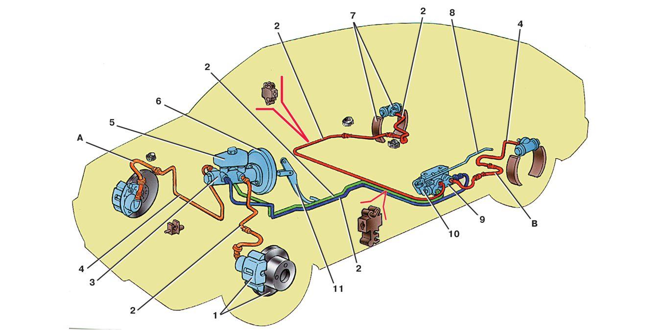 Тормозная система ВАЗ 2109
