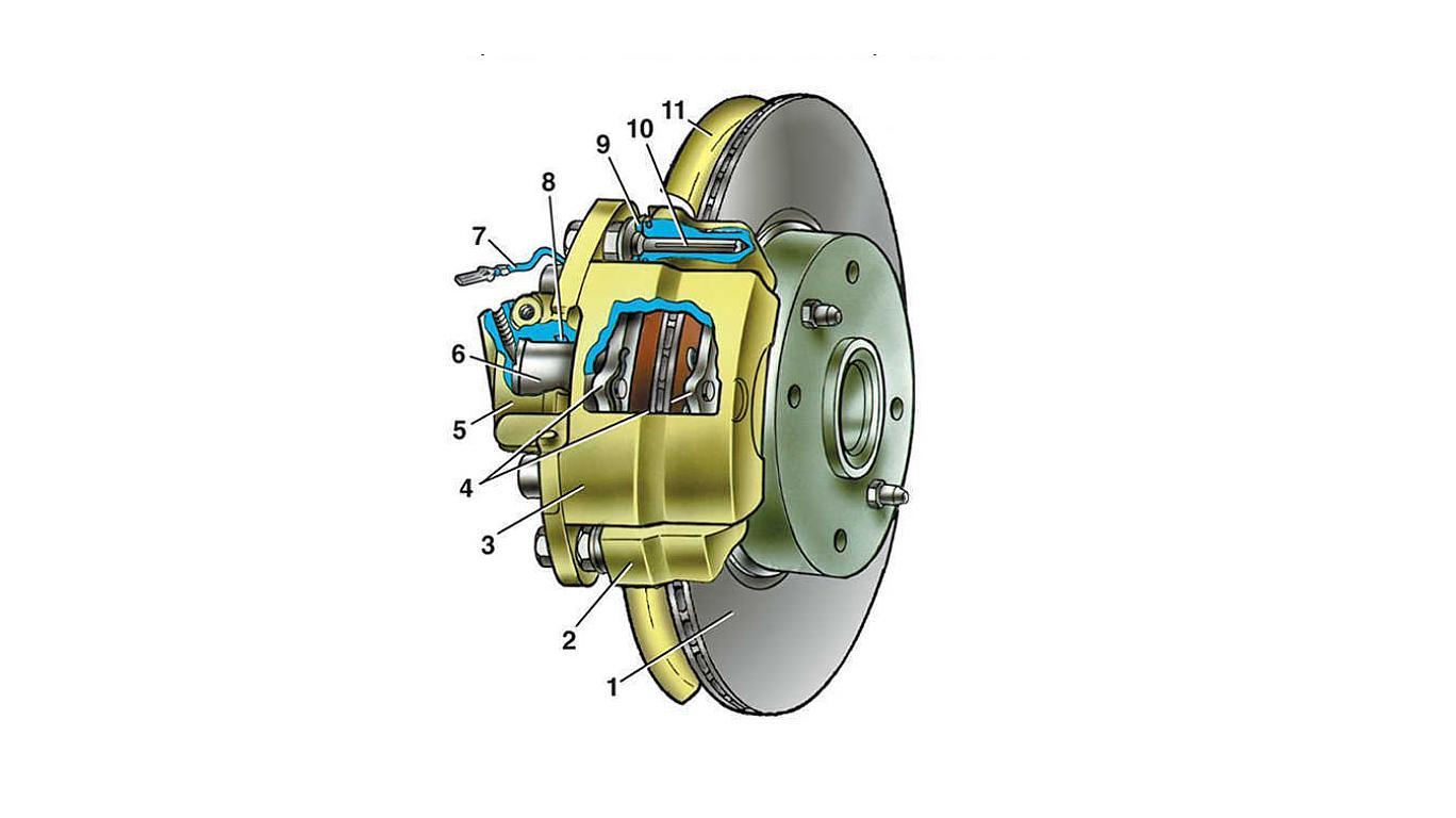 схема передних тормозов ВАЗ 2109
