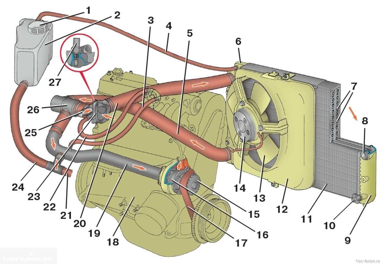 ваз 2199 система охлаждения инжектор