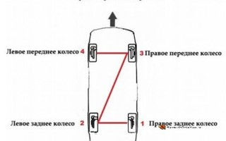 Как правильно прокачать тормоза на ваз