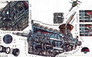 Разборка и сборка КПП автомобиля Ваз 2101. Видео