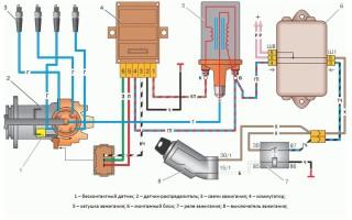 Установка и регулировка зажигания на ВАЗ 2101