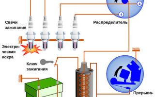 Как поменять высоковольтные провода на ваз 2107 инжектор