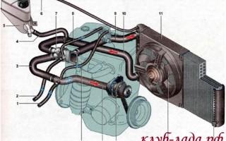 Система охлаждения ваз калина 8 клапанов