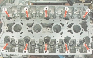 Какой герметик лучше для клапанной крышки ваз 2112 16 клапанов