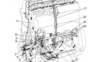 Ваз система смазки двигателя