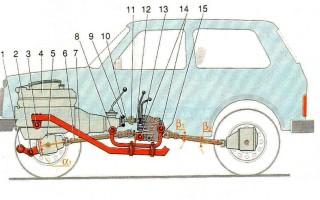 ВАЗ 21213 раздатка и её устройство, схема, центровка, снятие