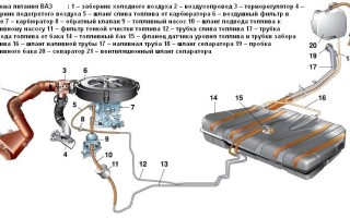 Топливная система ваз 2110 инжектор 8