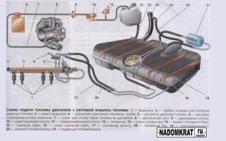 Топливная система ваз 2114 инжектор 8
