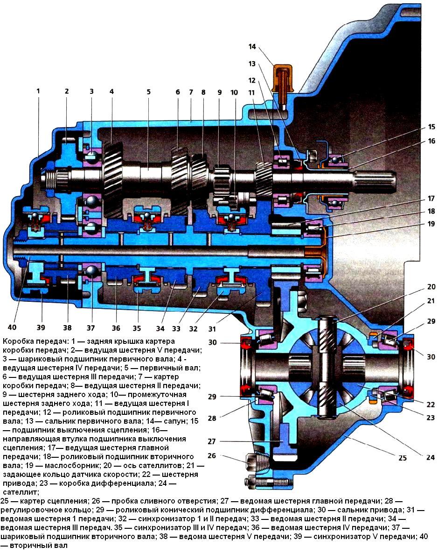 Схема КПП