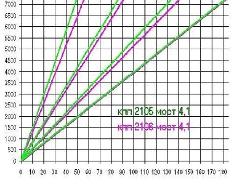 Нива 4х4 или Шевроле нива: что лучше, сравнение чем отличается от простой Лады, какую выбрать 2121 или 2231, отзывы автовладельцев « « NewNiva.ru